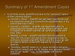 summary of 1 st amendment cases