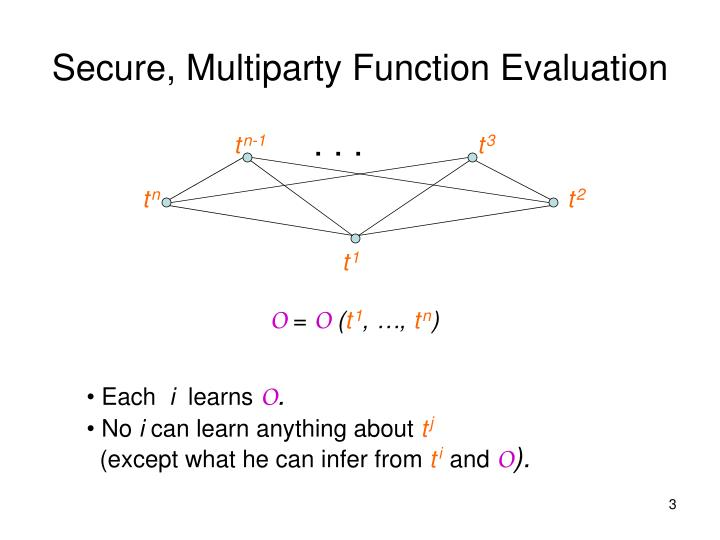 Secure multiparty function evaluation
