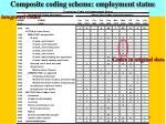 composite coding scheme employment status