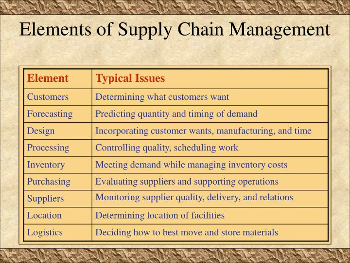 Elements of supply chain management
