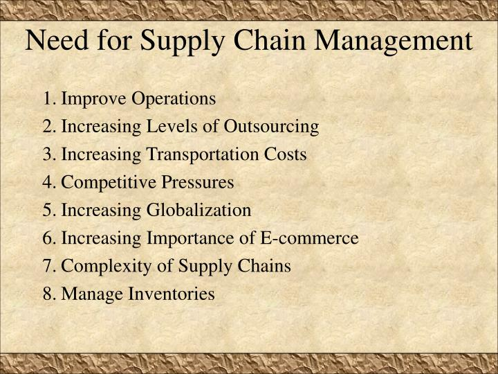 Need for Supply Chain Management