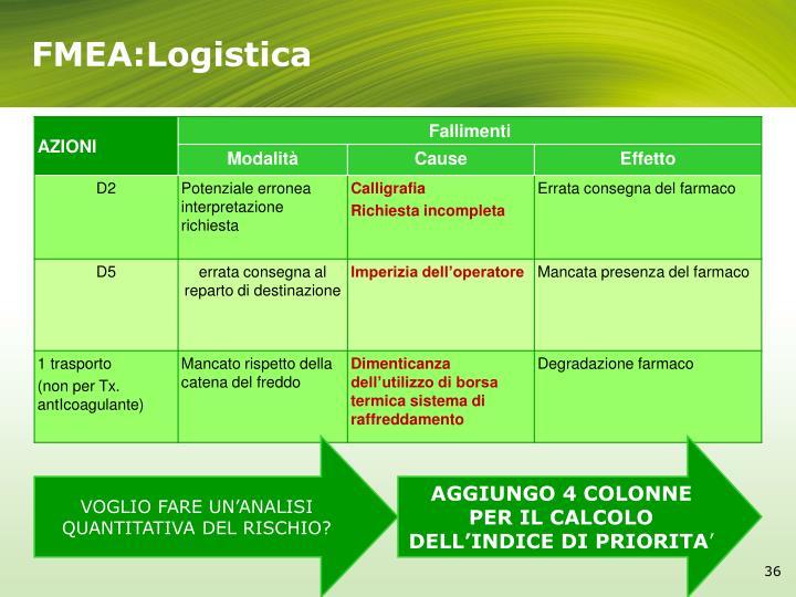 FMEA:Logistica
