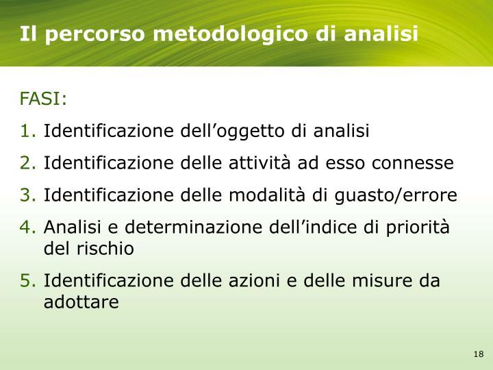 Il percorso metodologico di analisi