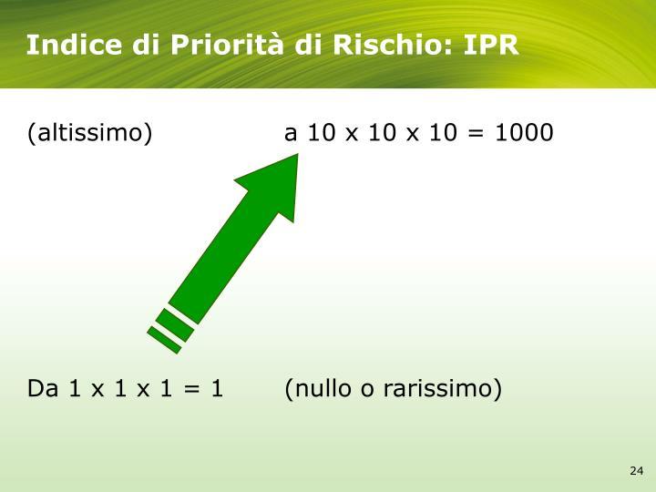 Indice di Priorità di Rischio: IPR
