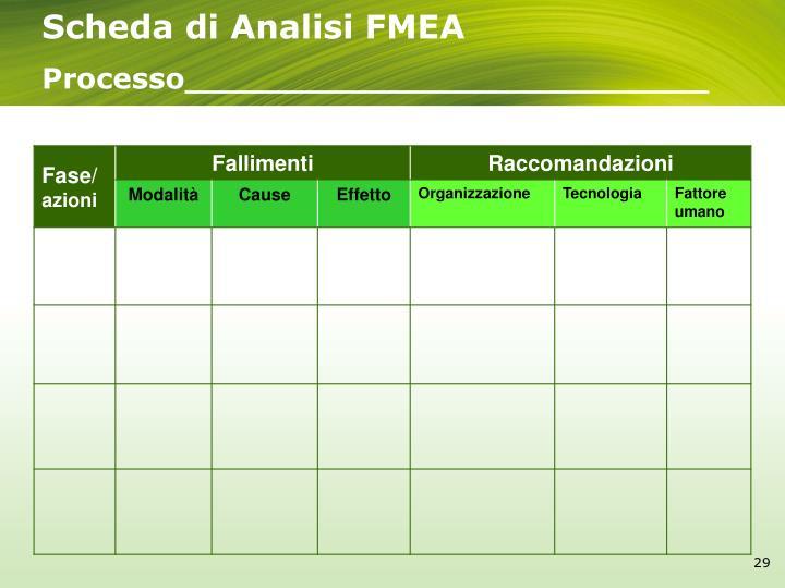 Scheda di Analisi FMEA