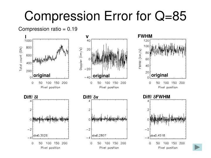 Compression Error for Q=85