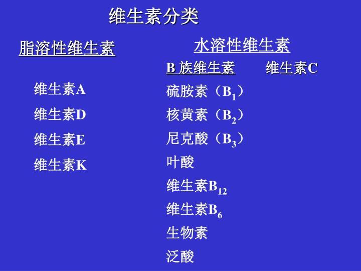 维生素分类