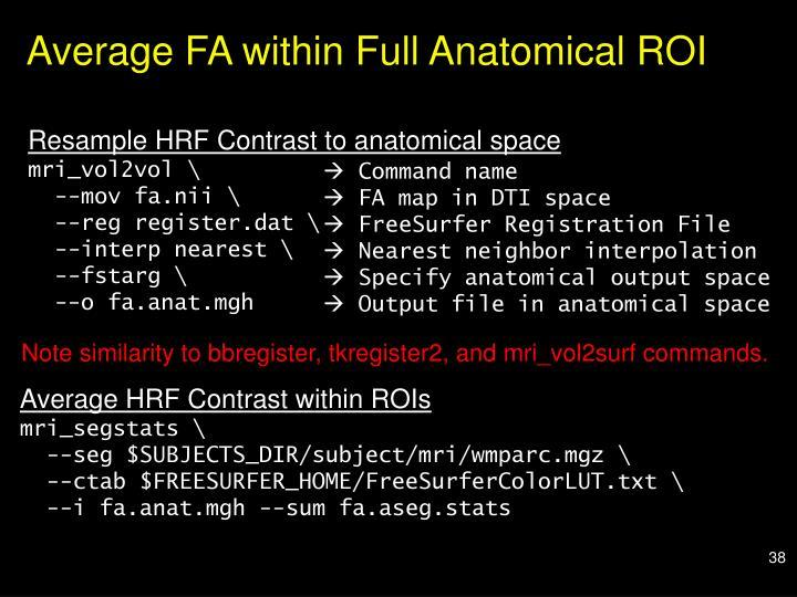 Average FA within Full Anatomical ROI