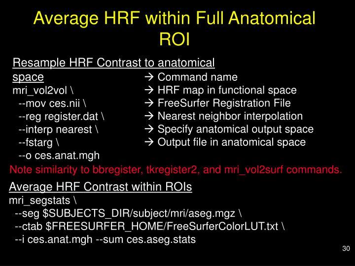 Average HRF within Full Anatomical ROI