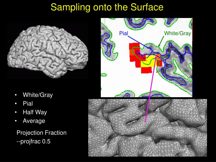 Sampling onto the Surface
