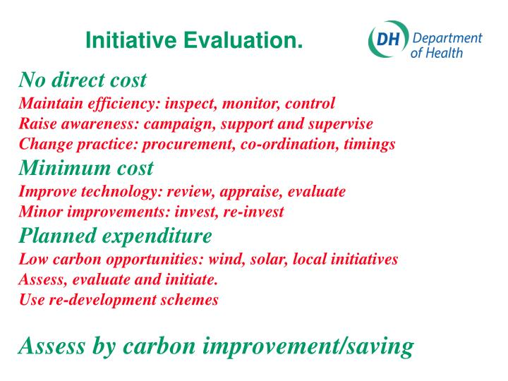 Initiative Evaluation.