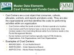 master data elements cost centers and funds centers
