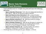 master data elements fund structure