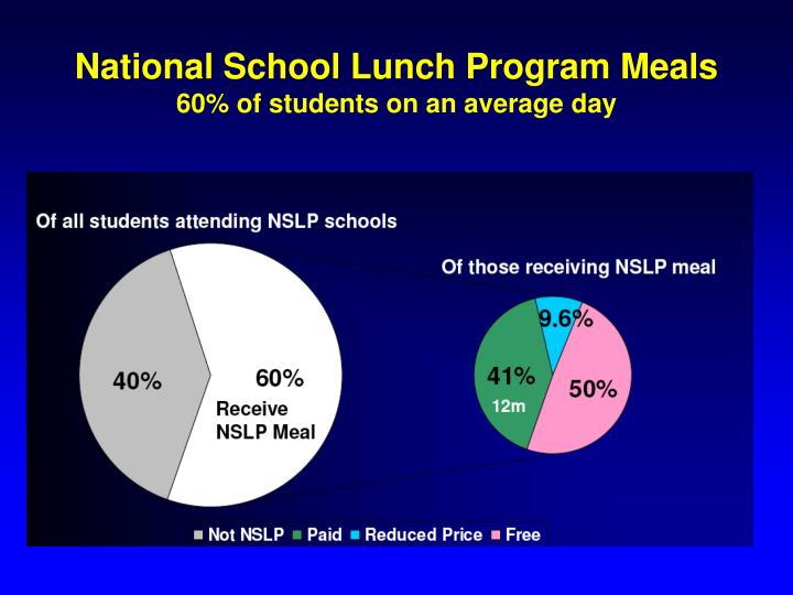 the national school lunch program essay The school lunch and breakfast program supplies sufficient nutrients to children who might otherwise not getting enough food at home the program menu reads like a fast-food restaurant containing such things as cheeseburgers, pizza, hot dogs, and whole milk, which are all high in cholesterol and fat (pratt 3.