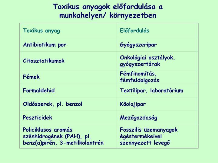Toxikus anyag