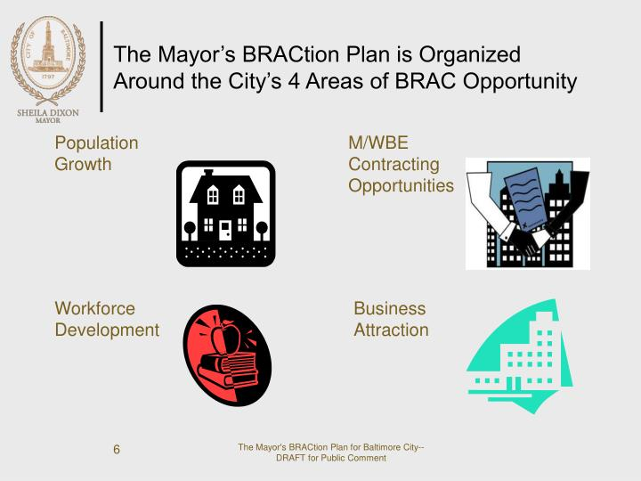 The Mayor's BRACtion Plan is Organized Around the City's 4 Areas of BRAC Opportunity