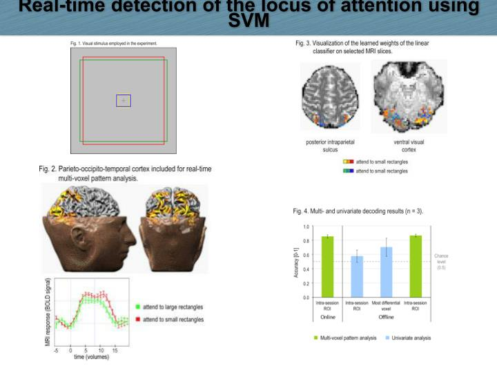 Real-time detection of the locus of attention using SVM