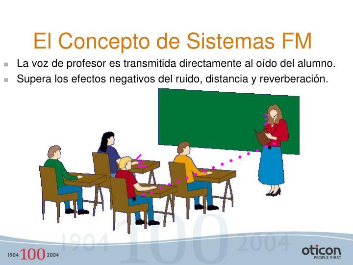 El Concepto de Sistemas FM