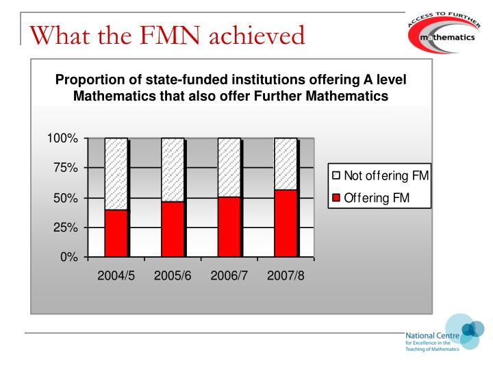 What the FMN achieved