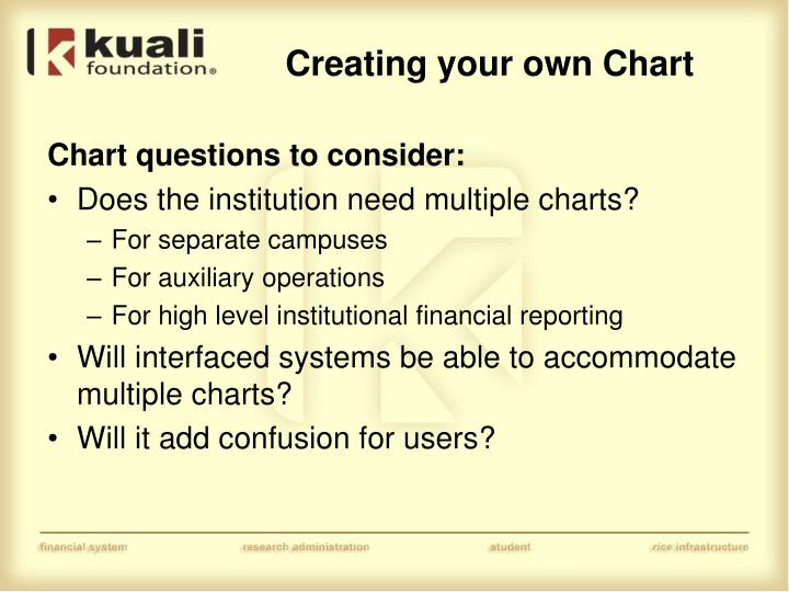 Creating your own Chart