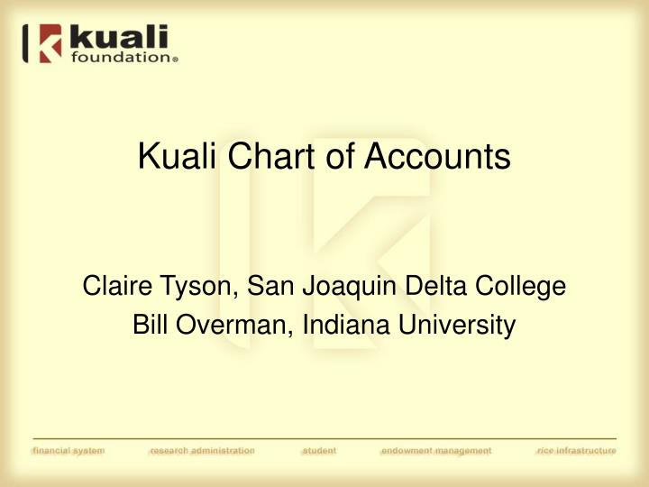 Kuali chart of accounts