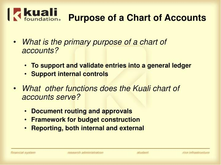 Purpose of a chart of accounts