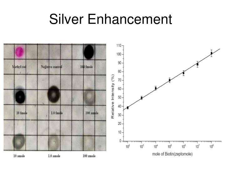 Silver Enhancement