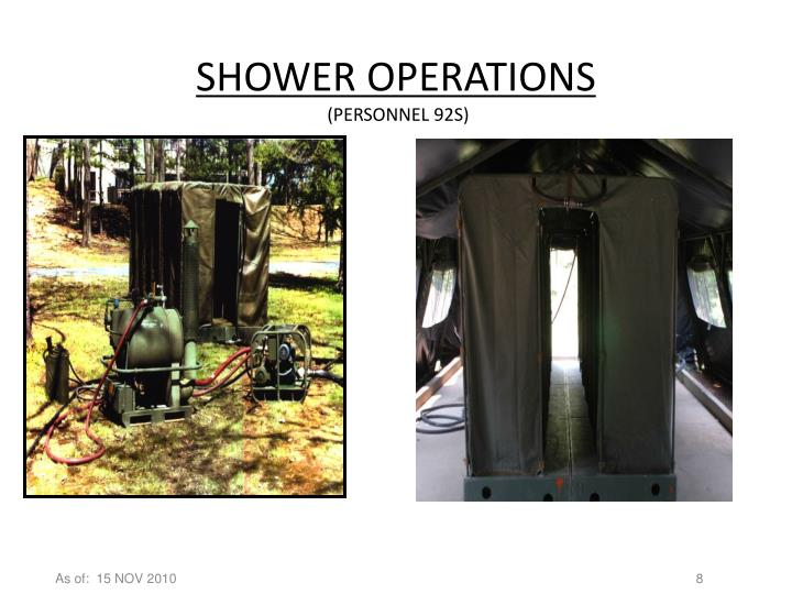 Ppt Shower Laundry And Clothing Repair Slcr Units And