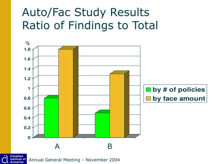 Auto/Fac Study Results