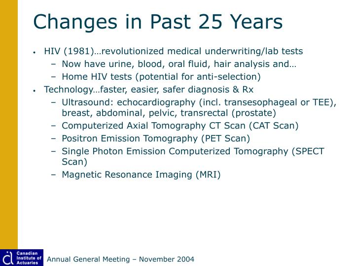 Changes in Past 25 Years
