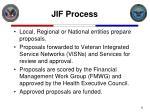 jif process