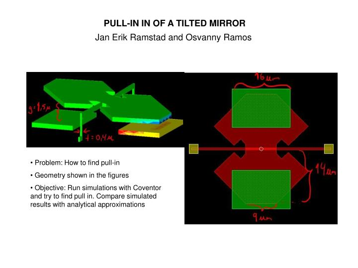 PULL-IN IN OF A TILTED MIRROR