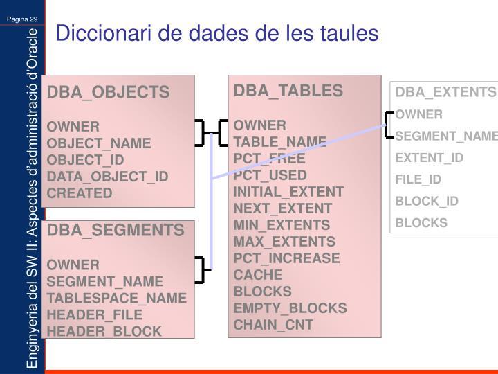 Diccionari de dades de les taules