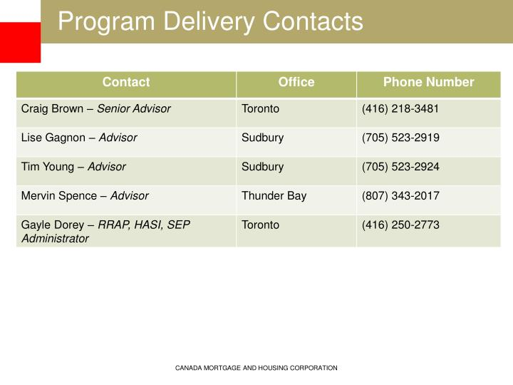 Program Delivery Contacts