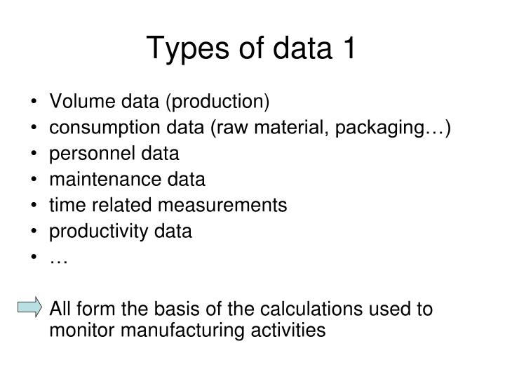 Types of data 1