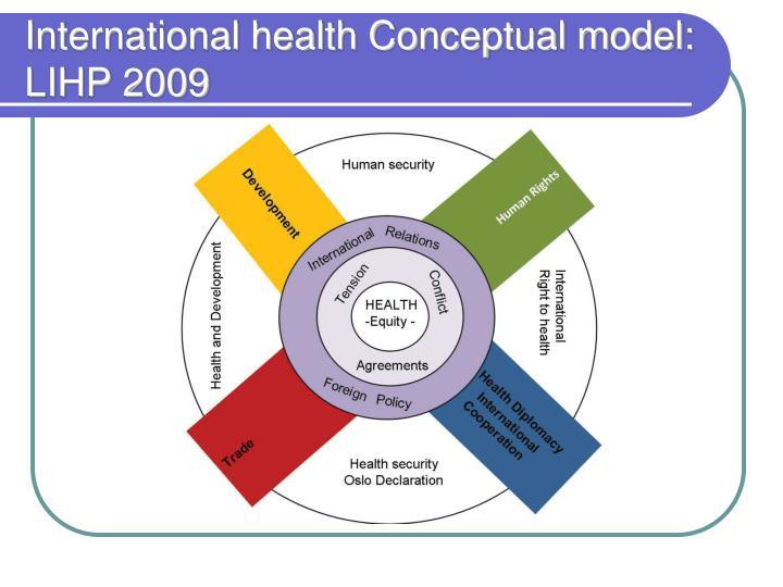 International health Conceptual model: LIHP 2009