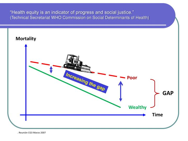 """""""Health equity is an indicator of progress and social justice."""""""