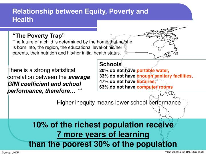 Relationship between Equity, Poverty and Health