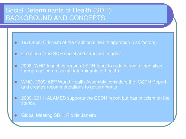 Social Determinants of Health (SDH)