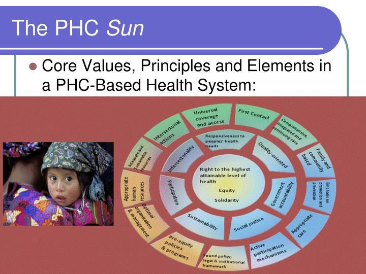 The PHC