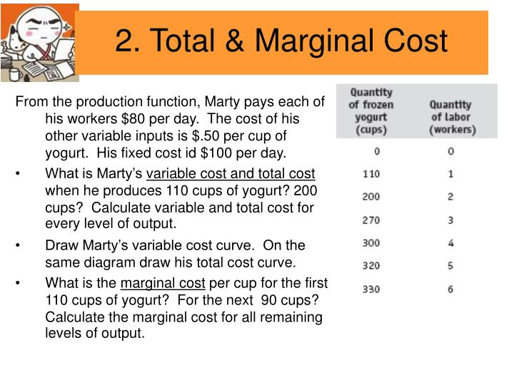 From the production function, Marty pays each of his workers $80 per day.  The cost of his other variable inputs is $.50 per cup of yogurt.  His fixed cost id $100 per day.