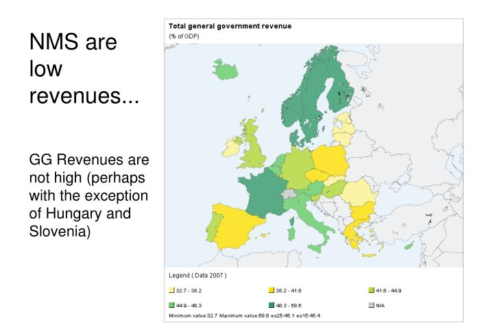 Nms are low revenues gg revenues are not high perhaps with the exception of hungary and slovenia