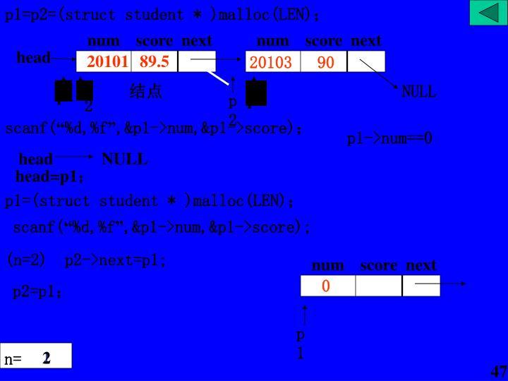 p1=p2=(struct student * )malloc(LEN)