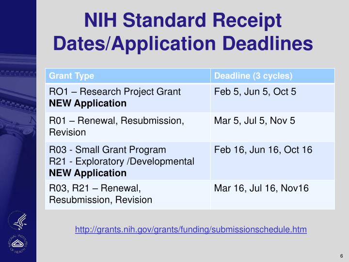 NIH Standard Receipt Dates/Application Deadlines