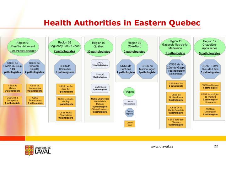 Health Authorities in Eastern Quebec