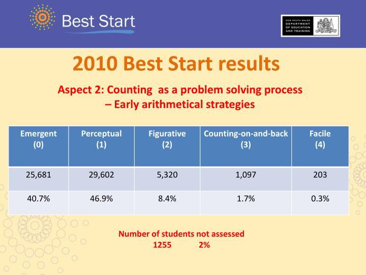 2010 Best Start results