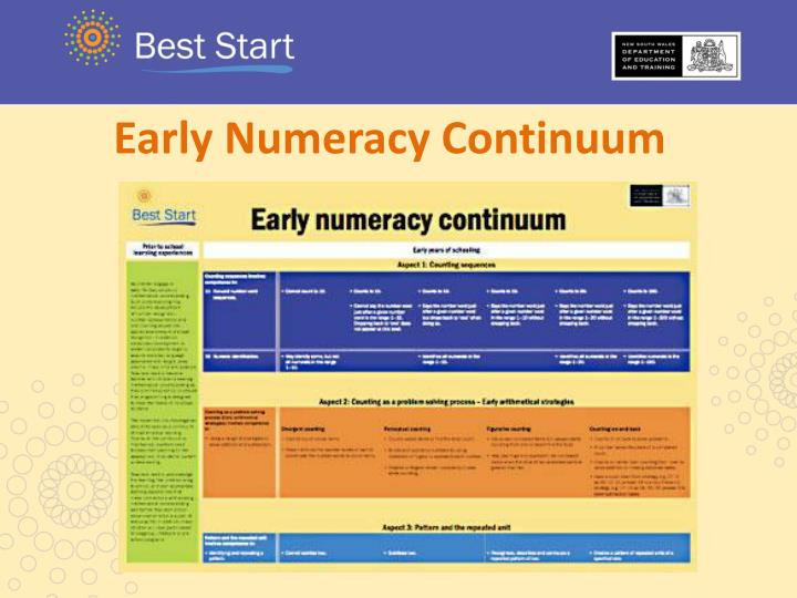 Early Numeracy Continuum
