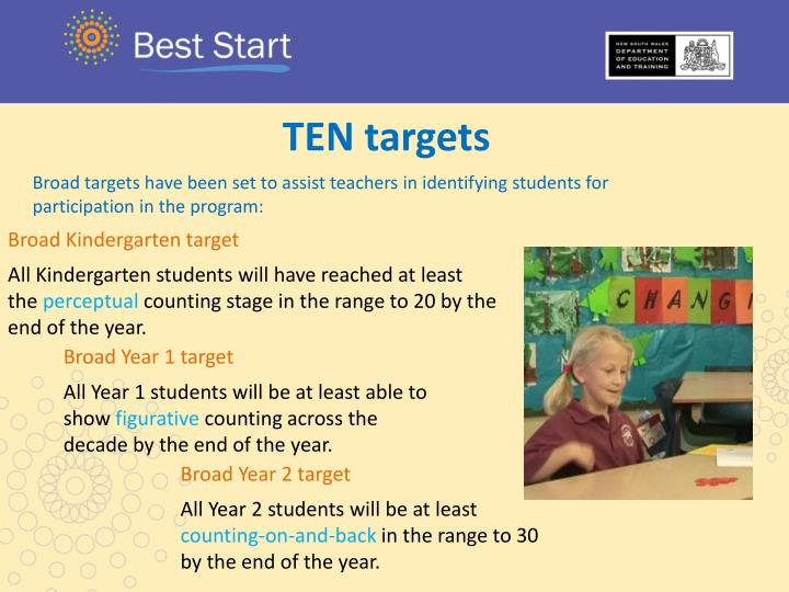 Broad targets have been set to assist teachers in identifying students for participation in the program: