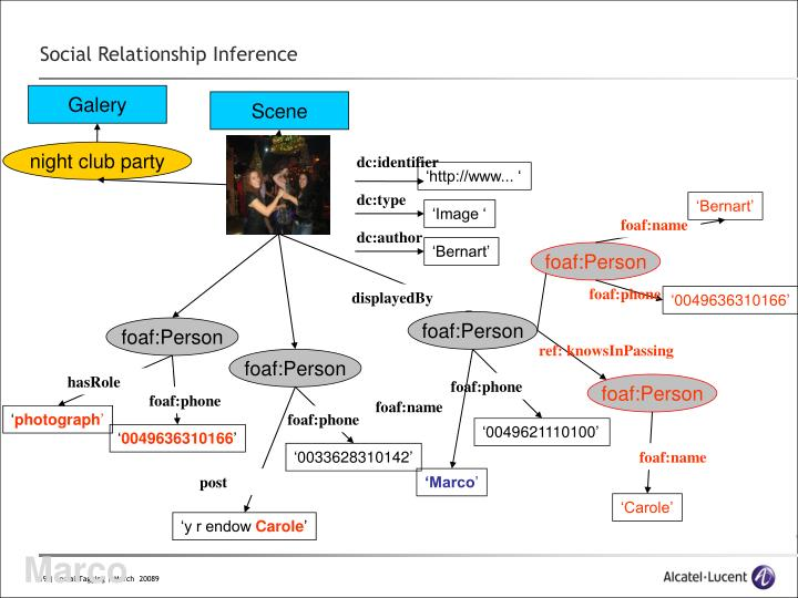 Social Relationship Inference