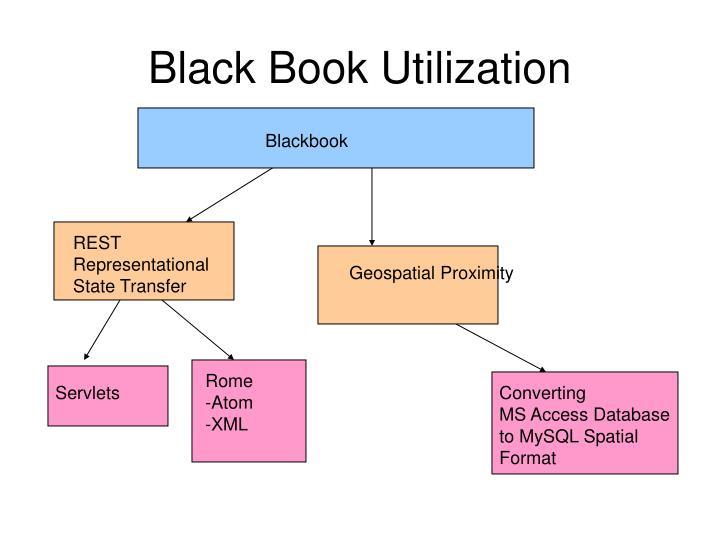 Black Book Utilization